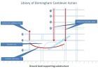 LOB Cantilever Diagram