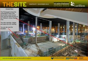 The Site Snapshot December 2012